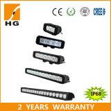 El poder más elevado 2015 Nuevo producto Offroad 4X4 de luz LED Bar, CREE LED Light Bar para Jeep (HG-8611-120)