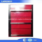 Module d'outil de vente chaud de rouleau en métal de modèle de cuisine de Module d'outil