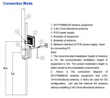 Dispositivo de transmisión video sin hilos al aire libre 2.4G/5g de Dahua los 5km (PFM880-M)