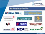 Servicio de envío del aire de China al Brasil/a la Argentina/a Paraguay/a Uruguay