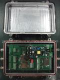 Wiegen von Transmitter Indicator (GM8802F-2) Mounted in Field