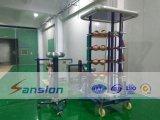 fuentes de alto voltaje del generador del voltaje de impulso 200kv/10kj