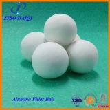 90%-99% bola de cerámica del llenador del alúmina