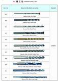 Morceaux de foret de maçonnerie avec la longueur extra-longue (JL-MDL)