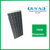 Дешевый поставщик панели солнечных батарей 150W цены Semi гибкий в Foshan, Китае