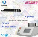 Machine de régime rapide approuvée du Portable 650nm Lipolaser de la CE médicale