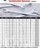 SGS keurde de Amerikaanse Moersleutel van de Combinatie van het Type goed