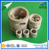 Anelli di ceramica della cappa di resistenza ad alta acidità