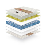 Hot Selling Pocket Spring Mattress with High Resilience Foam (FB600)