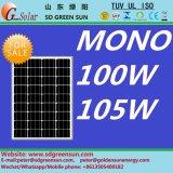 18V 100W 105W MonoSonnenkollektor (2017)
