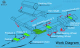Embaladora aumentada del motor servo de la versión tres con la empaquetadora del bolso del escudete