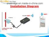 De intelligente Monitor van de Macht van de Energie WiFi voor de Systemen van het Beheer