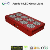 High Power 240W LED Grow Light for Grow Tent Occasion