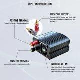 セリウムのRoHSの証明書が付いている150W競争価格の太陽エネルギーインバーター