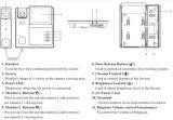 Sistema de teléfono video de la puerta del intercomunicador del chalet (A4-F2C)