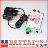 ネットワークCATV光学ノード光ファイバ受信機