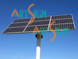 9 panneaux choisissent le système au sol solaire de support de pompe à eau de Polonais