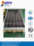 Mono панель солнечных батарей 250W, фабрика сразу с главным качеством и высокая эффективность