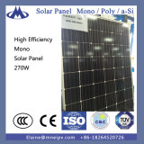 Nuovo mini comitato solare per l'indicatore luminoso di via