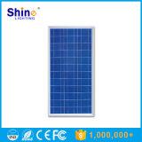 Более конкурсная Mono панель солнечных батарей 150W