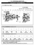 Bomba horizontal del proceso químico con el certificado del Ce para el abastecimiento de agua