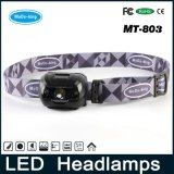 Nuovo Product Fashionable Design Mini LED Head Torch e Headlamp Head Flashlight