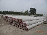 De hete Vormen van Pool van de Prijzen van de Verkoop Gewapend beton Voorgespannen in China
