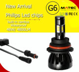 Farol novo do diodo emissor de luz do jogo 6000k da conversão da lâmpada dos bulbos da Philips 9600lm 96W H4