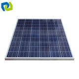 2017 le meilleur panneau flexible de pile solaire de la qualité 250W de haute performance neuve