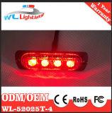 超緊急時4W Lightheadの赤い表面の台紙のグリルライト