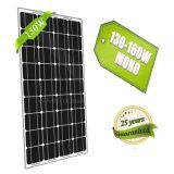 Горячий набор панели солнечных батарей сбывания 150W 12V Mono с хорошими стеклами 1kw