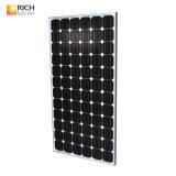 Sistema de energía solar profesional del panel solar del precio de fábrica del surtidor mono (RS-M180)