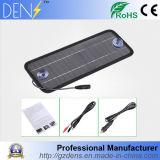 4.5W 18V 12V 차 또는 배 또는 모터 배터리 충전기 태양 전지 충전기를 위한 휴대용 태양 전지판 충전기