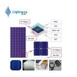 Poly panneau solaire solaire solaire/haute performance Panel/5W 10W 15W 20W 30W