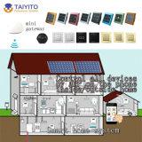 Taiyito Zigbee HA 무선 가정 생활면의 자동화 시스템 벽 스위치