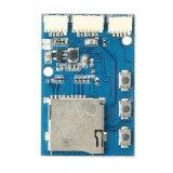 FAVORABLE DVR mini registrador audio/video del registrador de Fpv del registrador de Prodvr