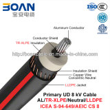 Primary Ud Cable, 8 Kv, Al / Tr-XLPE / Neutral / LLDPE (AEIC CS 8 / ICEA S-94-649)