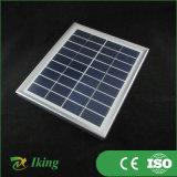 Панель солнечных батарей для панели солнечных батарей Mobile Charging 4.5W Cheap для Индии Market