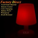 Lámpara de vector de Dimmable LED al lado de las lámparas con teledirigido