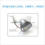 2.3X médico através da lupa da lente