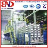 Fornace di trattamento termico della lega di alluminio per il trattamento termico di alluminio T4