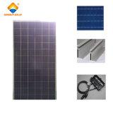 Высокая эффективная поли панель солнечных батарей (KSP335W)