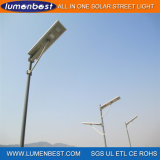 OneのエネルギーセービングOutdoorの5years Warranty Allか庭またはRoad Lamp Integrated 60W Solar Street LED Outdoor Light
