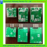 Gute Leistungs-Fabrik-Zubehör-Mikrowellen-Radar-Fühler-Schalter Hw-M08