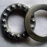 ISO аттестовал для шарового подшипника тяги оборудований (51217)