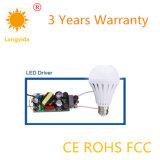 Bulbo direto da economia de energia da luz de bulbo do diodo emissor de luz do Sell 15W da fábrica