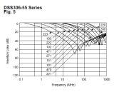 Inducteur à disque de talon de ferrite de contrat de filtre d'élimination d'IEM