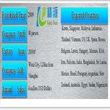 Bestes Shampoo der Qualitäts5l-800l, das Maschine herstellt