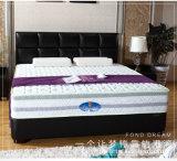 Muebles del dormitorio/colchón suave del resorte