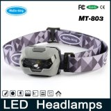 新しいProduct Fashionable Design Mini LED Head TorchおよびHeadlamp Head Flashlight